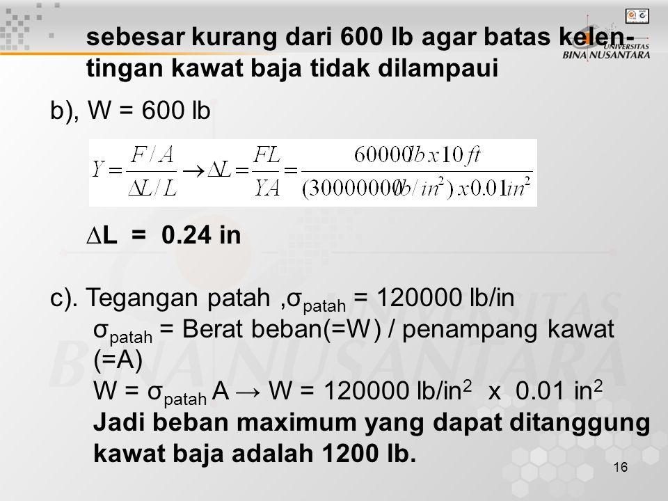 17 Rangkuman : 1.Hukum Hooke : F = k ∆L F = gaya, k = konstanta dan ∆L = perpanjangan 2.