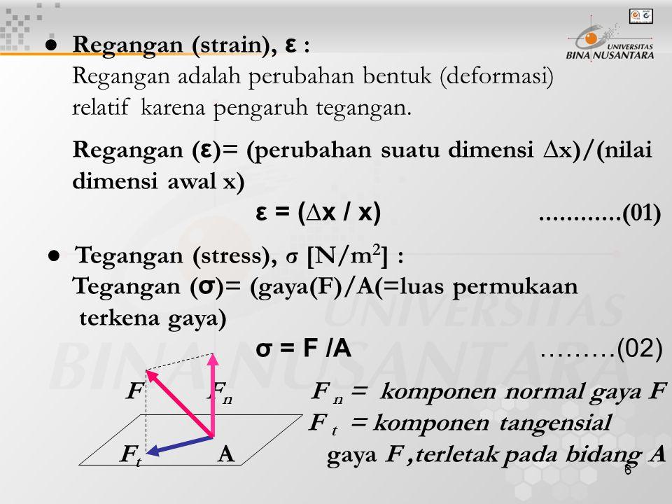 7 ● Hukum Hooke Perpanjangan suatu batang ∆L (dalam batas propor- sional) sebanding dengan gaya F yang bekerja padanya ' F = k ∆L ……….(03) ● Modulus Young (modulus normal), Y [N/m 2 ] : Menggambarkan sifat kekenyalan benda dalam arah me- manjang.