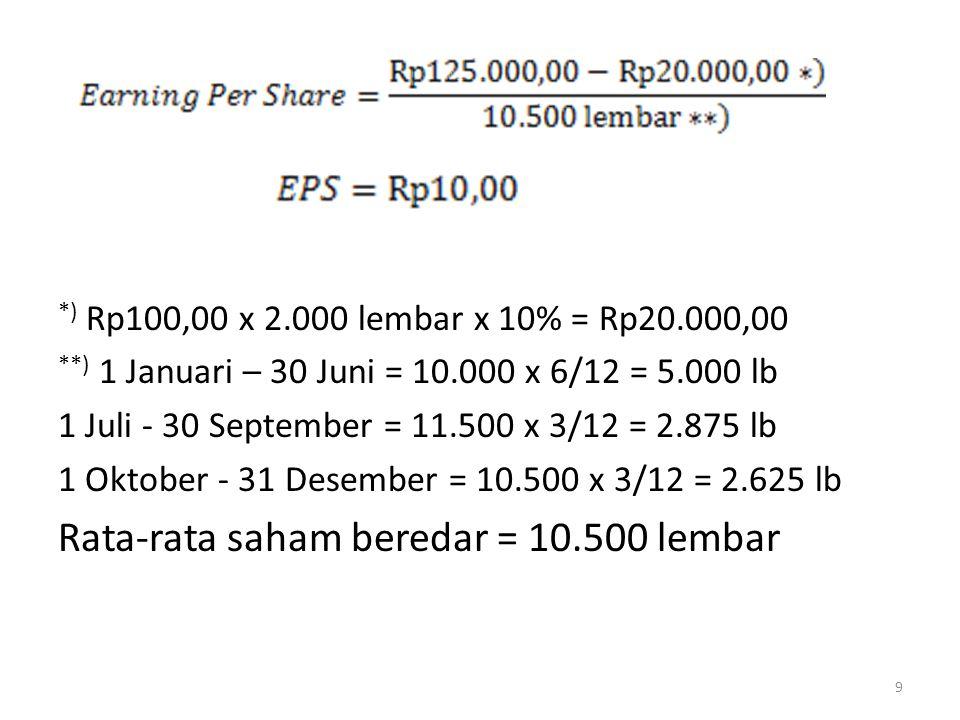 *) Rp100,00 x 2.000 lembar x 10% = Rp20.000,00 **) 1 Januari – 30 Juni = 10.000 x 6/12 = 5.000 lb 1 Juli - 30 September = 11.500 x 3/12 = 2.875 lb 1 O