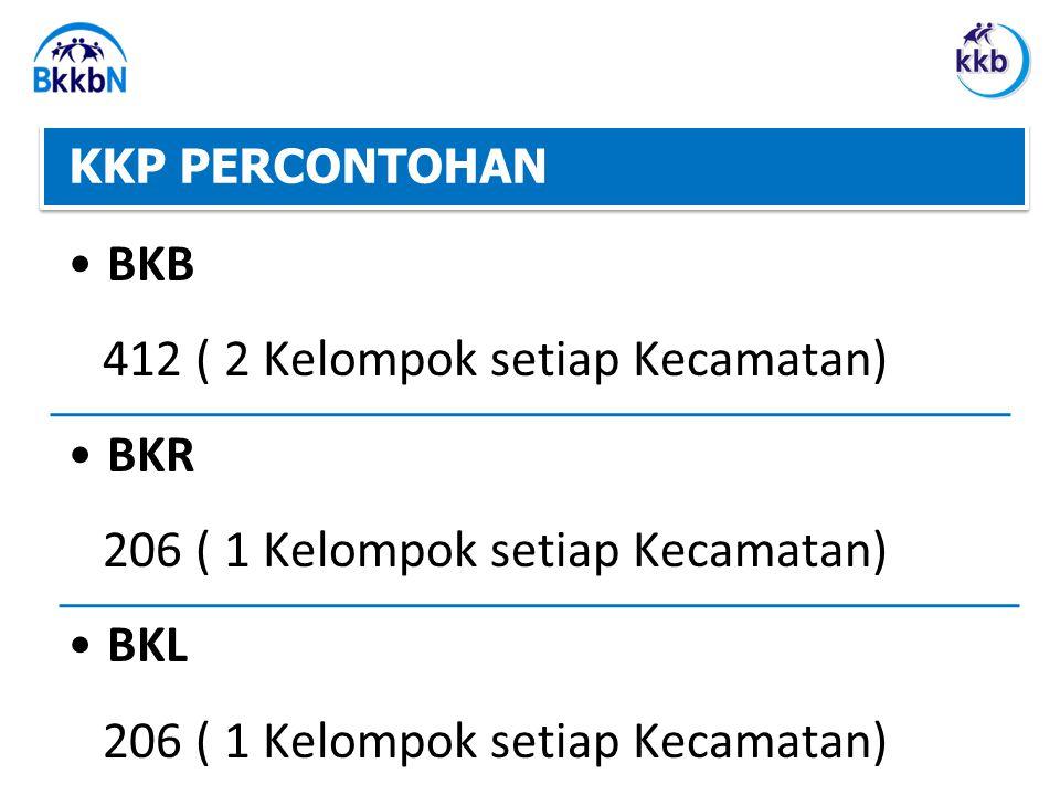 BKB 412 ( 2 Kelompok setiap Kecamatan) BKR 206 ( 1 Kelompok setiap Kecamatan) BKL 206 ( 1 Kelompok setiap Kecamatan) KKP PERCONTOHAN