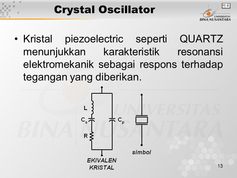 13 Crystal Oscillator Kristal piezoelectric seperti QUARTZ menunjukkan karakteristik resonansi elektromekanik sebagai respons terhadap tegangan yang d