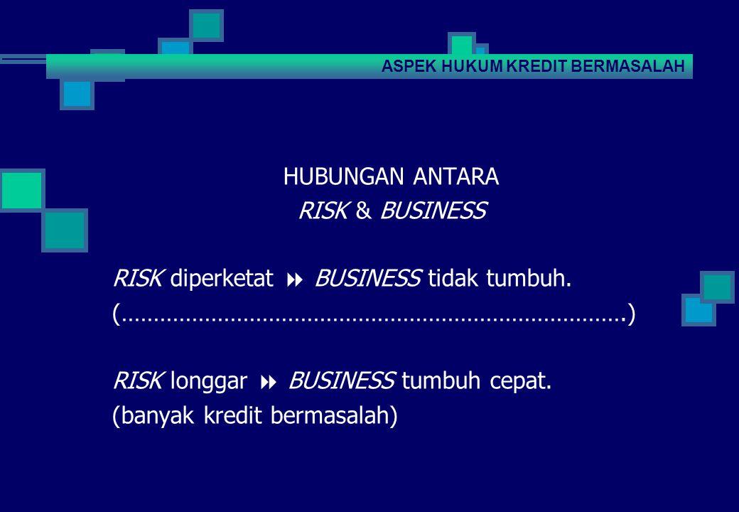 HUBUNGAN ANTARA RISK & BUSINESS RISK diperketat  BUSINESS tidak tumbuh.
