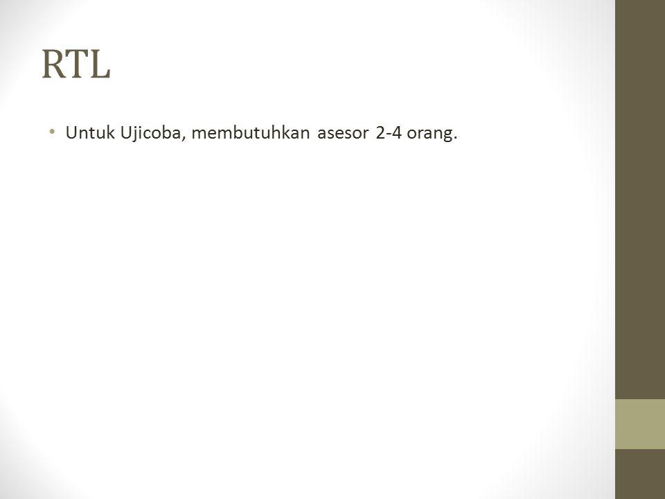 RTL Untuk Ujicoba, membutuhkan asesor 2-4 orang.