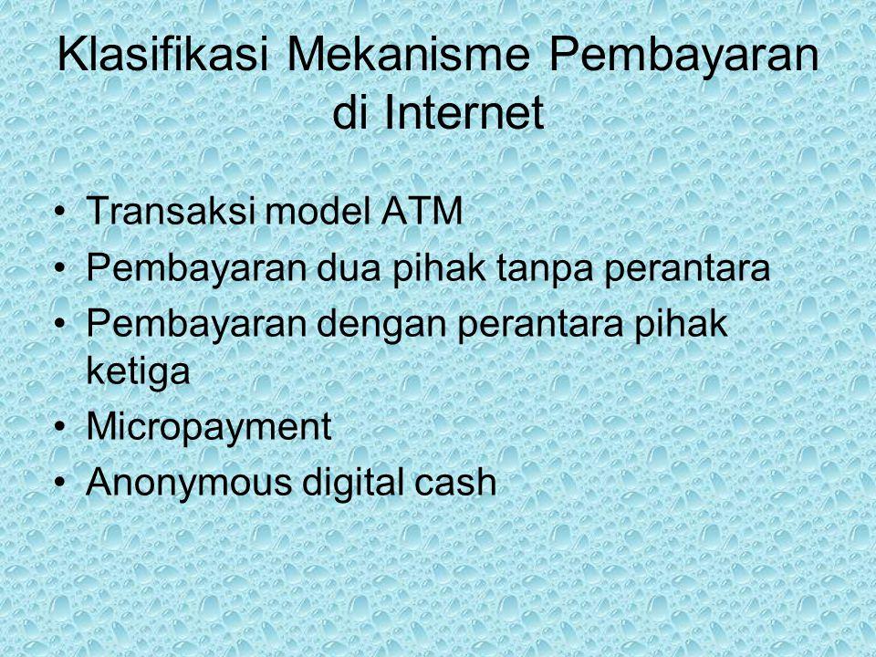 Klasifikasi Mekanisme Pembayaran di Internet Transaksi model ATM Pembayaran dua pihak tanpa perantara Pembayaran dengan perantara pihak ketiga Micropayment Anonymous digital cash