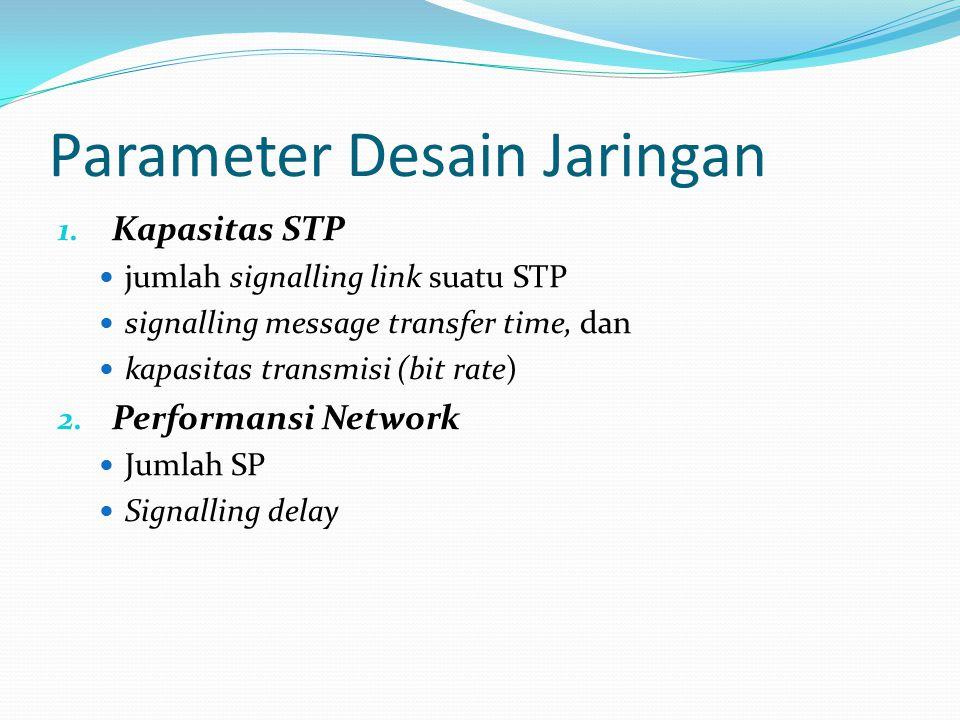 Parameter Desain Jaringan 1. Kapasitas STP jumlah signalling link suatu STP signalling message transfer time, dan kapasitas transmisi (bit rate) 2. Pe
