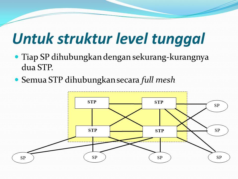 Untuk struktur level tunggal Tiap SP dihubungkan dengan sekurang-kurangnya dua STP. Semua STP dihubungkan secara full mesh STP SP STP