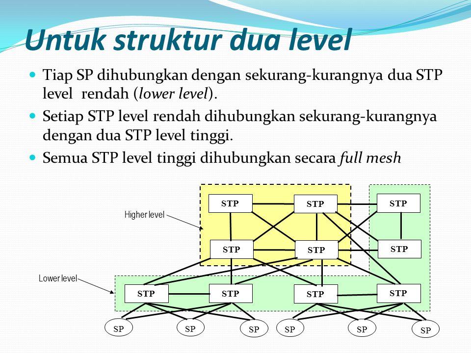 Untuk struktur dua level Tiap SP dihubungkan dengan sekurang-kurangnya dua STP level rendah (lower level). Setiap STP level rendah dihubungkan sekuran