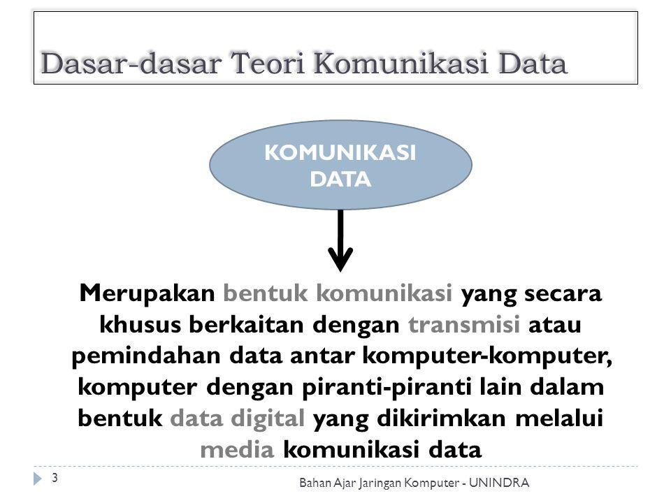 Komponen Komunikasi Data Bahan Ajar Jaringan Komputer - UNINDRA 4