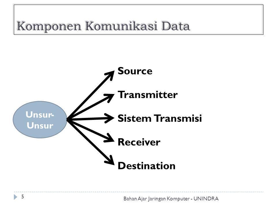Model Komunikasi Data Bahan Ajar Jaringan Komputer - UNINDRA 6 1.