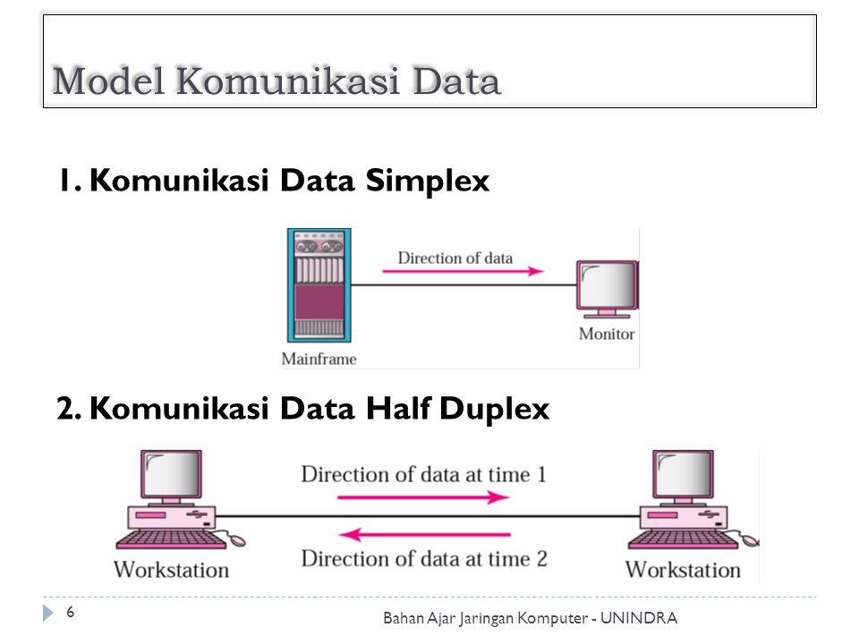 Model Komunikasi Data Bahan Ajar Jaringan Komputer - UNINDRA 7 3. Komunikasi Data Full Duplex