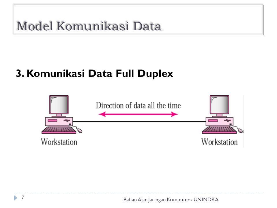 Guided Media Bahan Ajar Jaringan Komputer - UNINDRA 18 3.