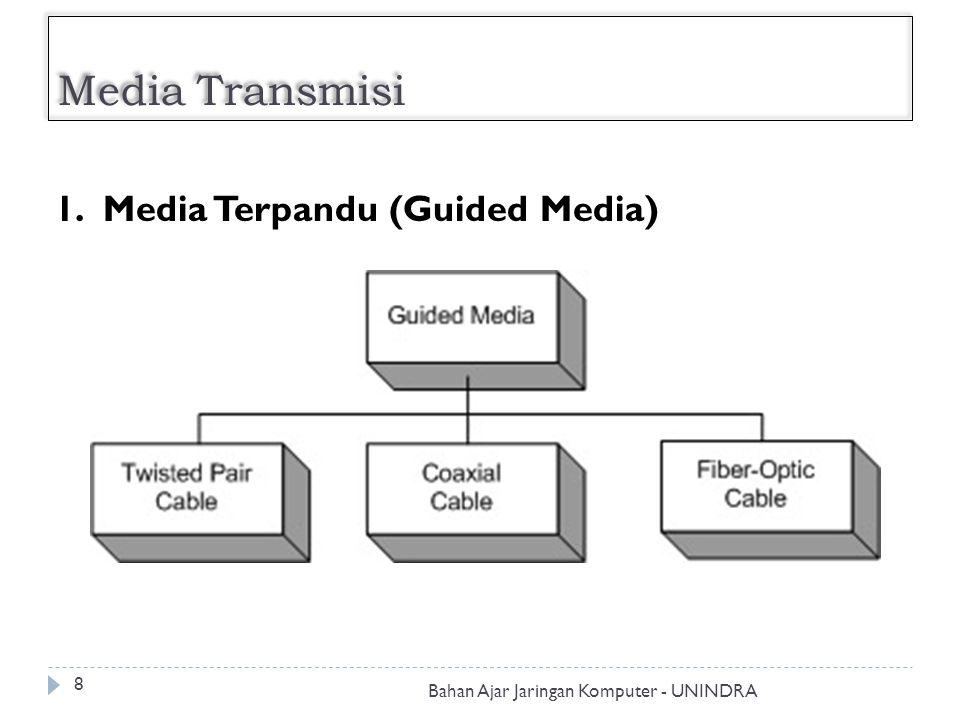 Guided Media Bahan Ajar Jaringan Komputer - UNINDRA 19 3.