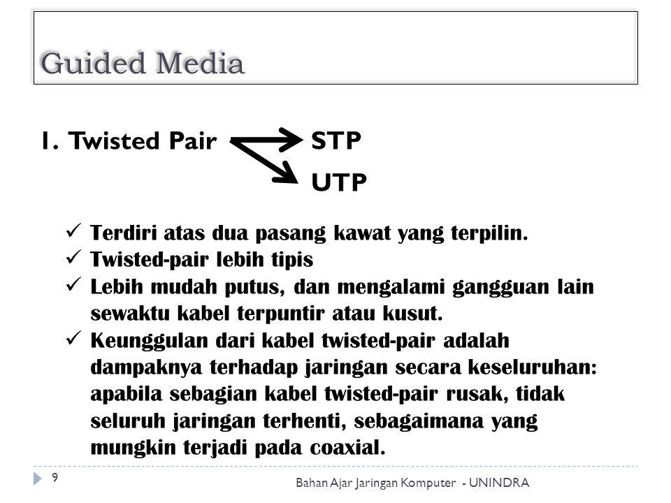 Unguided Media Bahan Ajar Jaringan Komputer - UNINDRA 30 2.