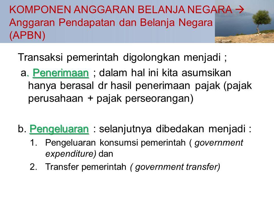 KOMPONEN ANGGARAN BELANJA NEGARA  Anggaran Pendapatan dan Belanja Negara (APBN) Transaksi pemerintah digolongkan menjadi ;. Penerimaan a. Penerimaan