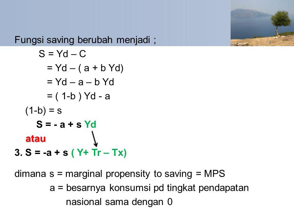Fungsi saving berubah menjadi ; S = Yd – C = Yd – ( a + b Yd) = Yd – a – b Yd = ( 1-b ) Yd - a (1-b) = s S = - a + s Yd atau 3. S = -a + s ( Y+ Tr – T