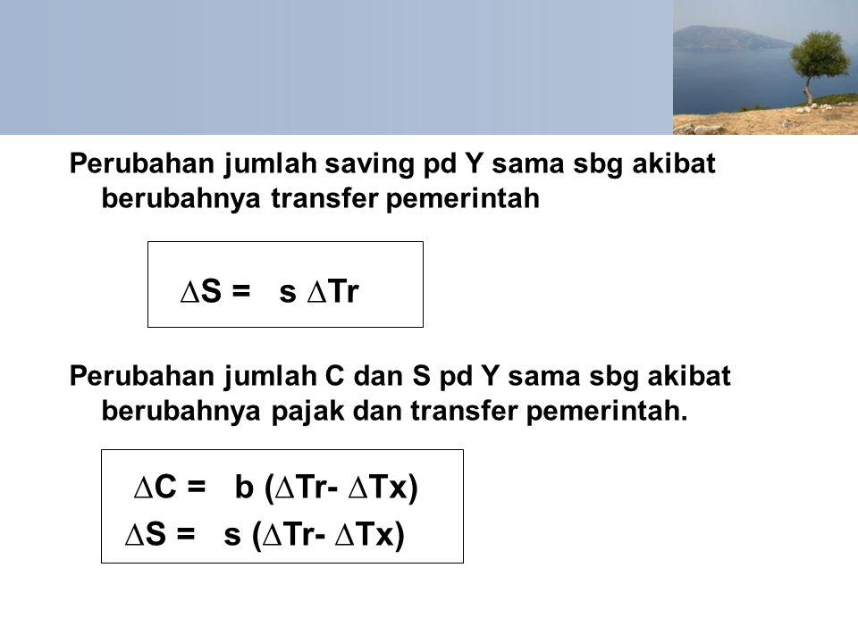 Perubahan jumlah saving pd Y sama sbg akibat berubahnya transfer pemerintah ∆S = s ∆Tr Perubahan jumlah C dan S pd Y sama sbg akibat berubahnya pajak