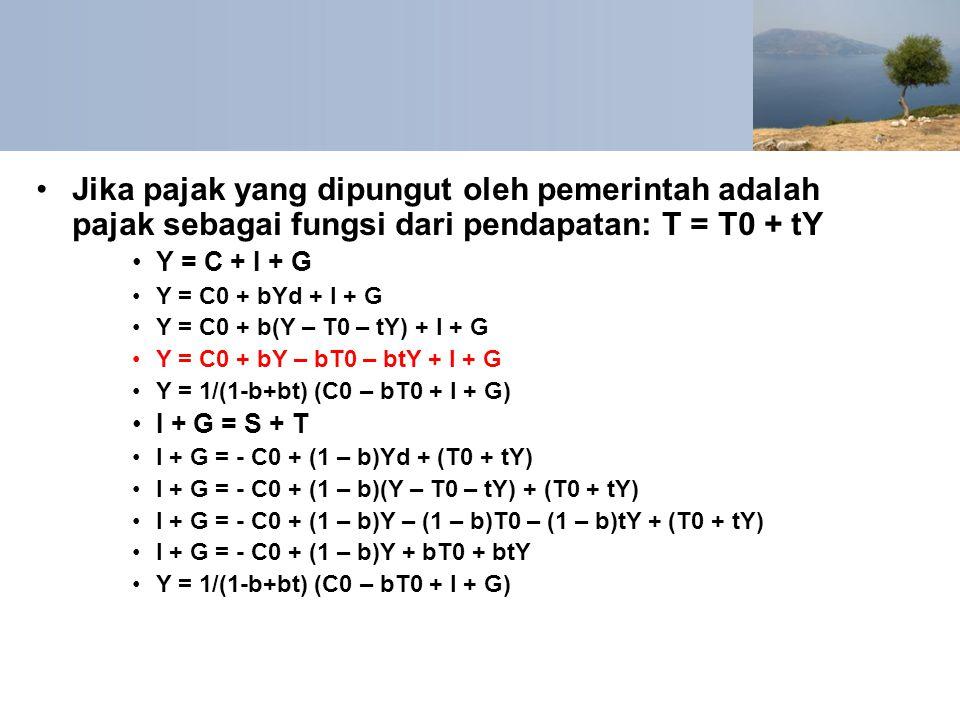 Jika pajak yang dipungut oleh pemerintah adalah pajak sebagai fungsi dari pendapatan: T = T0 + tY Y = C + I + G Y = C0 + bYd + I + G Y = C0 + b(Y – T0