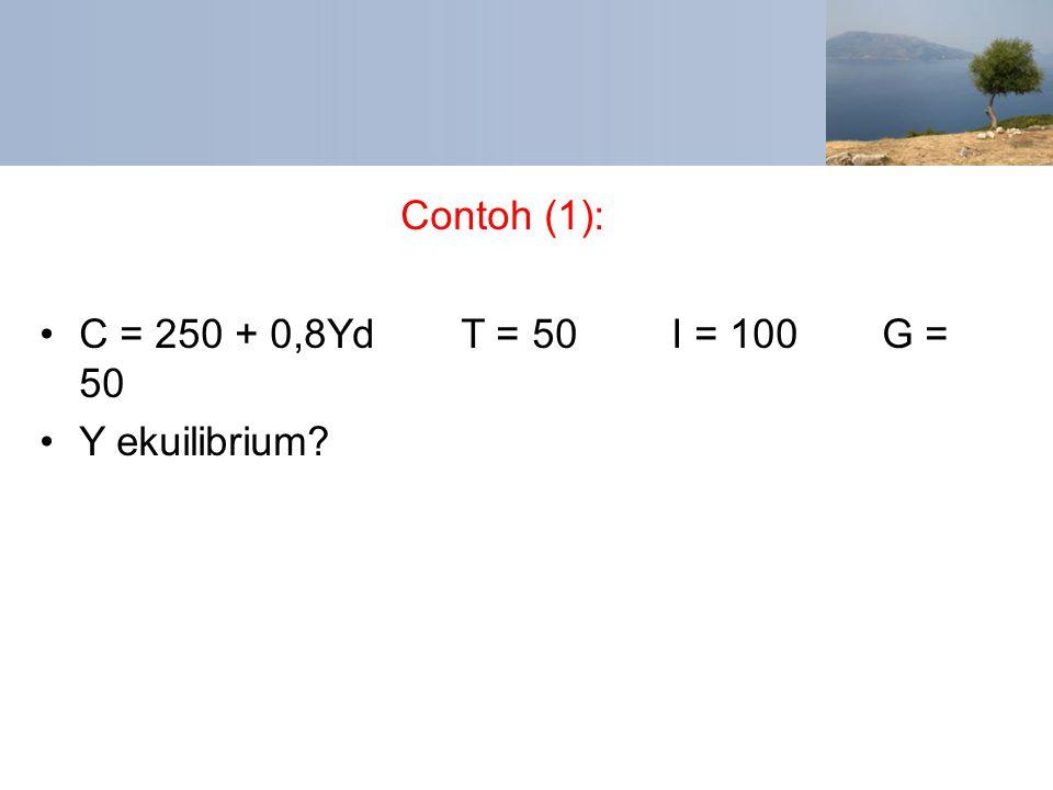 Contoh (1): C = 250 + 0,8YdT = 50I = 100G = 50 Y ekuilibrium?