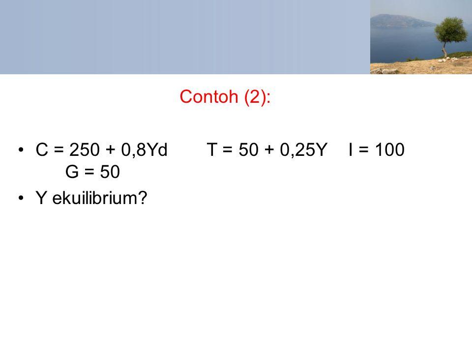 Contoh (2): C = 250 + 0,8YdT = 50 + 0,25YI = 100 G = 50 Y ekuilibrium?