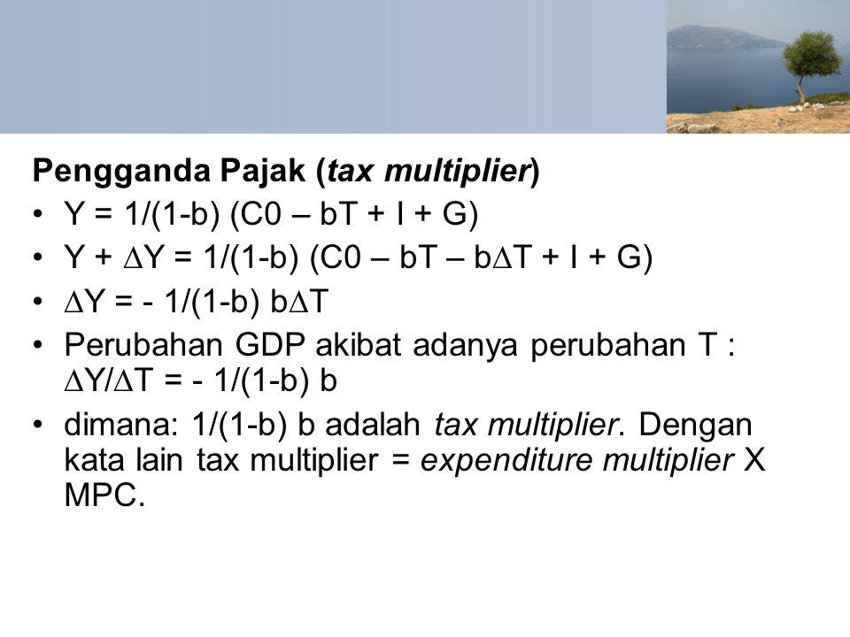 Pengganda Pajak (tax multiplier) Y = 1/(1-b) (C0 – bT + I + G) Y +  Y = 1/(1-b) (C0 – bT – b  T + I + G)  Y = - 1/(1-b) b  T Perubahan GDP akibat