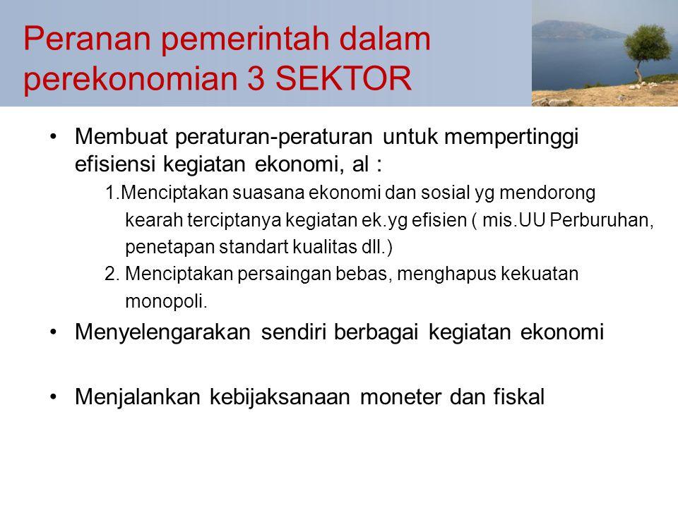 Peranan pemerintah dalam perekonomian 3 SEKTOR Membuat peraturan-peraturan untuk mempertinggi efisiensi kegiatan ekonomi, al : 1.Menciptakan suasana e