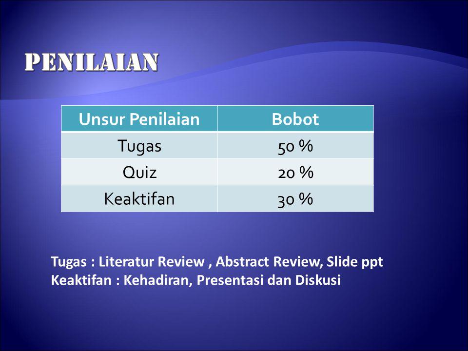 Unsur PenilaianBobot Tugas50 % Quiz20 % Keaktifan30 % Tugas : Literatur Review, Abstract Review, Slide ppt Keaktifan : Kehadiran, Presentasi dan Disku