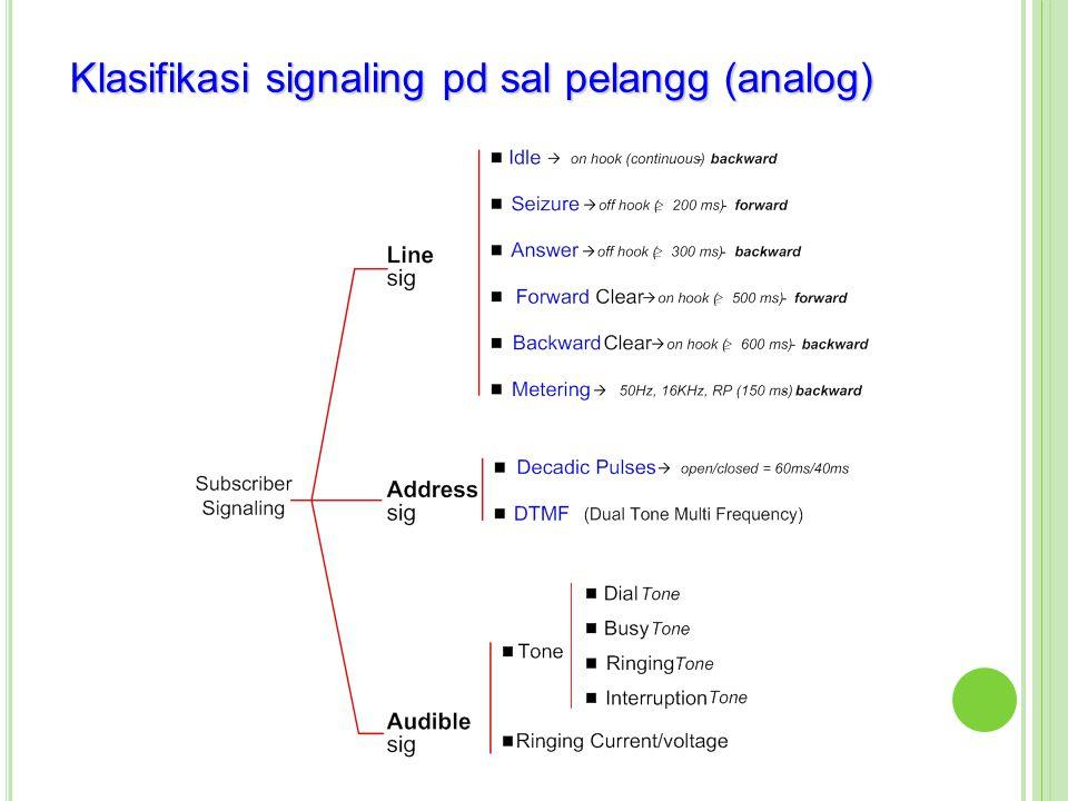 13 Klasifikasi signaling pd sal pelangg (analog)