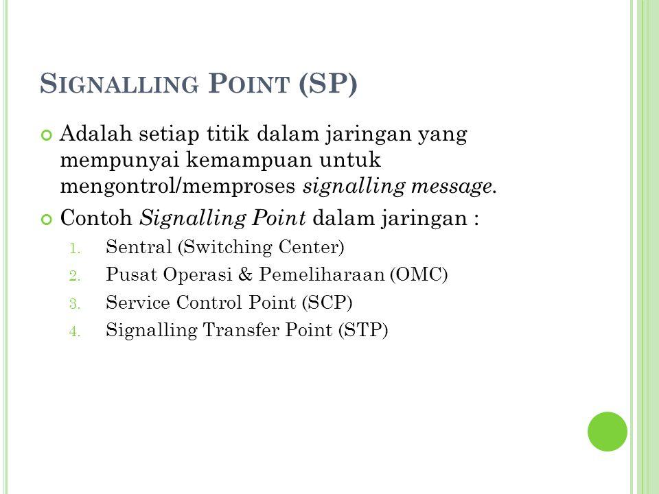 S IGNALLING P OINT (SP) Adalah setiap titik dalam jaringan yang mempunyai kemampuan untuk mengontrol/memproses signalling message. Contoh Signalling P