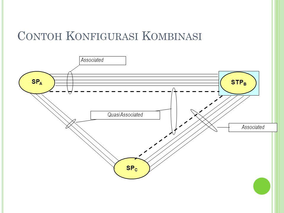 C ONTOH K ONFIGURASI K OMBINASI SP A STP B SP C Quasi Associated Associated