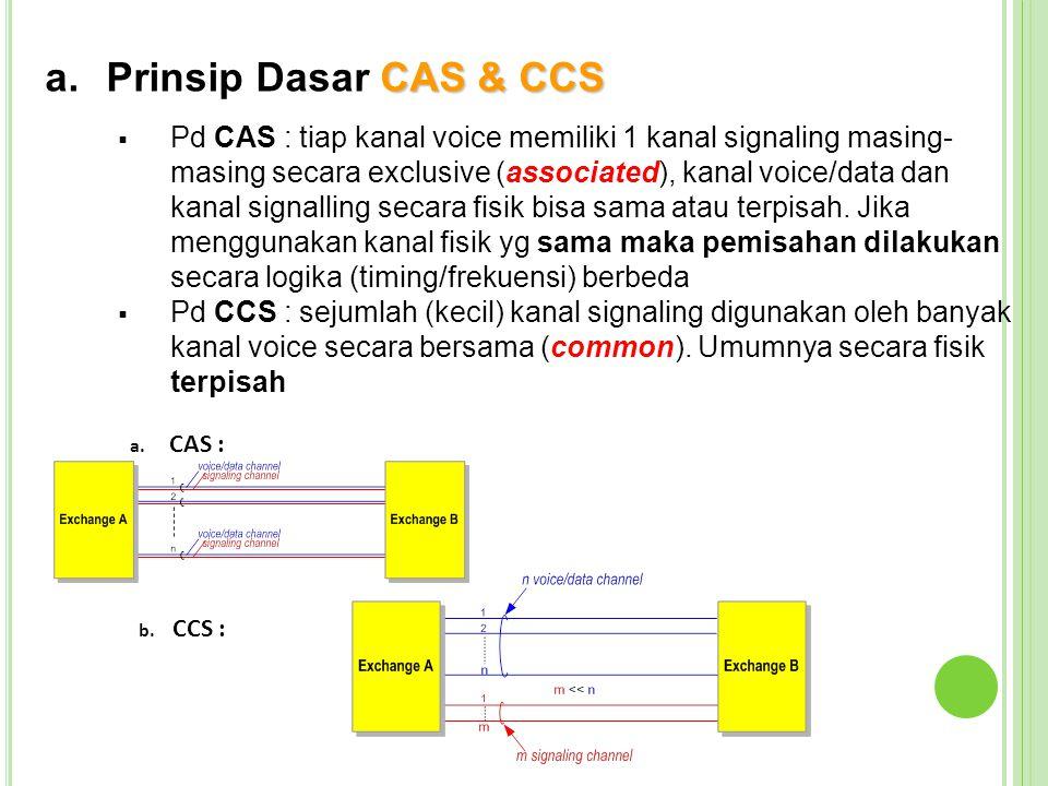 CAS & CCS a.Prinsip Dasar CAS & CCS  Pd CAS : tiap kanal voice memiliki 1 kanal signaling masing- masing secara exclusive (associated), kanal voice/d