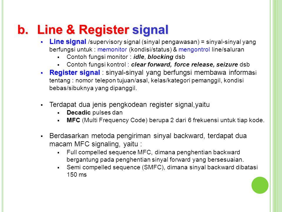 8 b.Line & Register signal  Line signal  Line signal /supervisory signal (sinyal pengawasan) = sinyal-sinyal yang berfungsi untuk : memonitor (kondi