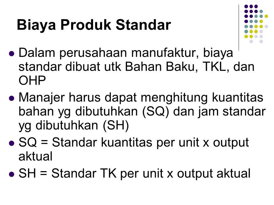 Biaya Produk Standar Dalam perusahaan manufaktur, biaya standar dibuat utk Bahan Baku, TKL, dan OHP Manajer harus dapat menghitung kuantitas bahan yg dibutuhkan (SQ) dan jam standar yg dibutuhkan (SH) SQ = Standar kuantitas per unit x output aktual SH = Standar TK per unit x output aktual