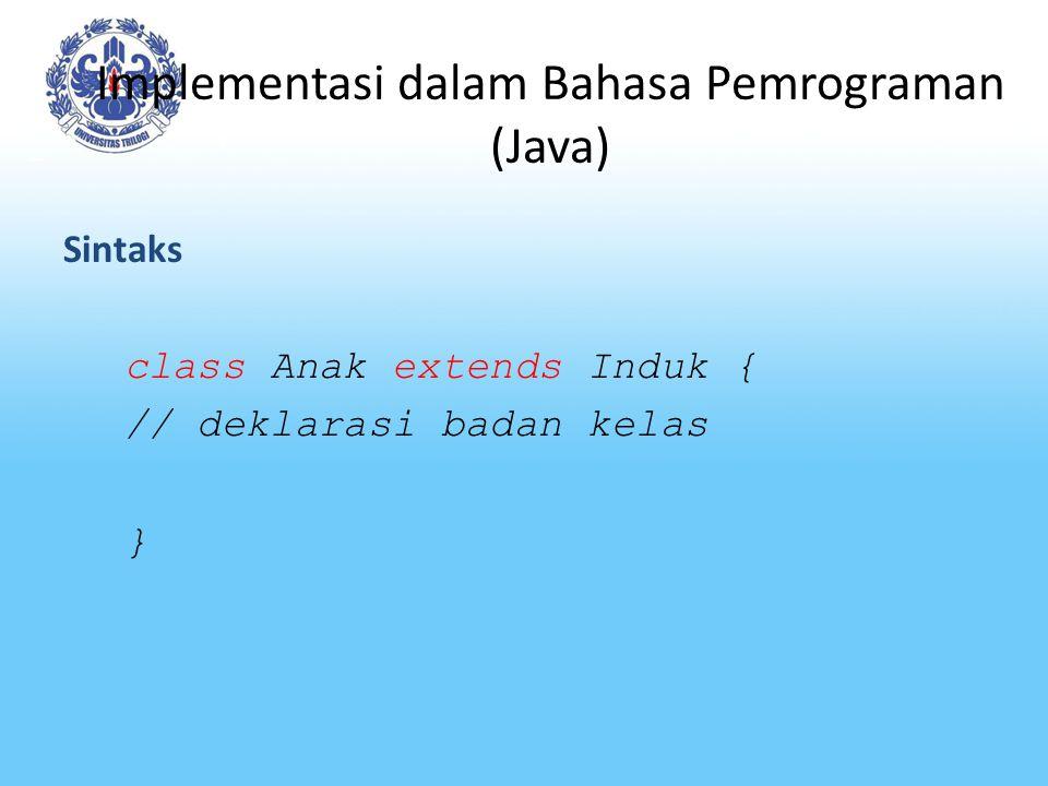 Implementasi dalam Bahasa Pemrograman (Java) Sintaks class Anak extends Induk { // deklarasi badan kelas }