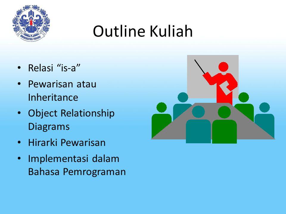 """Outline Kuliah Relasi """"is-a"""" Pewarisan atau Inheritance Object Relationship Diagrams Hirarki Pewarisan Implementasi dalam Bahasa Pemrograman"""