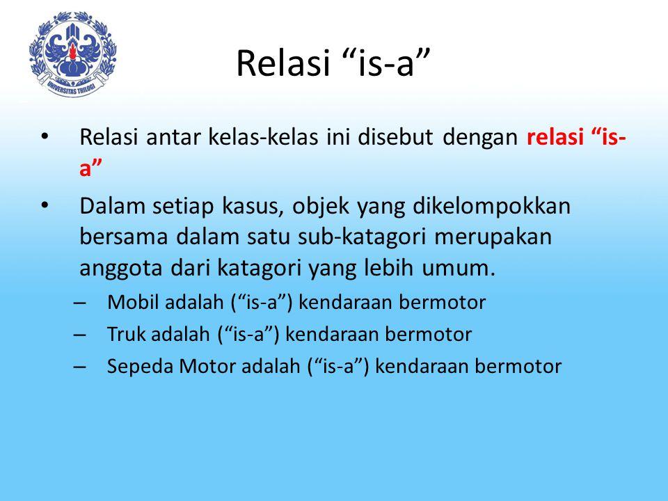 Relasi is-a Objek yang dikelompokkan dalam satu kelas men- share sekumpulan atribut dan perilaku.