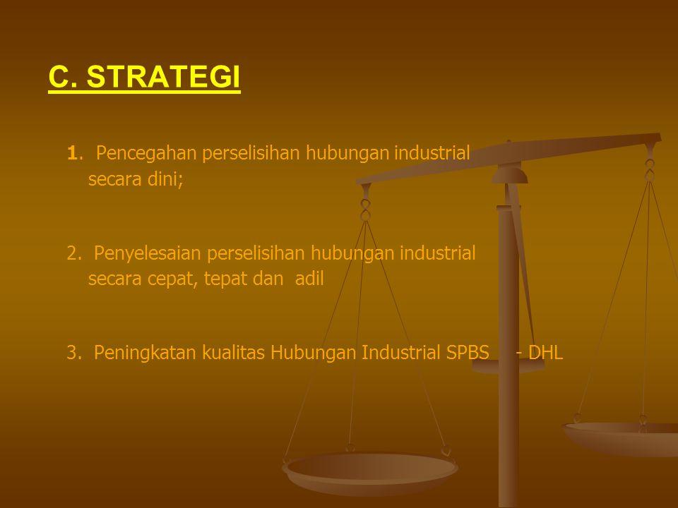 C. STRATEGI 1. Pencegahan perselisihan hubungan industrial secara dini; 2. Penyelesaian perselisihan hubungan industrial secara cepat, tepat dan adil