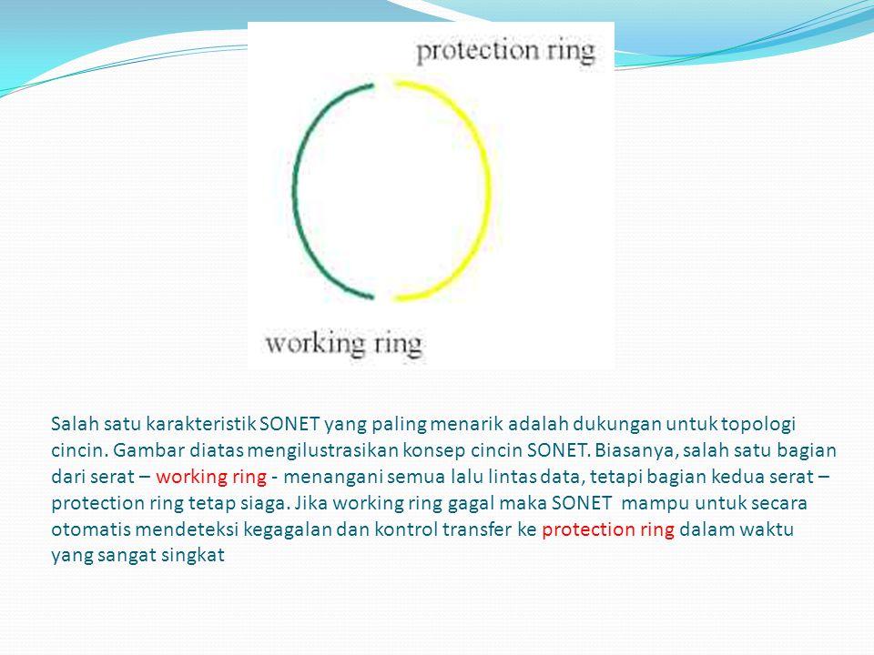 Salah satu karakteristik SONET yang paling menarik adalah dukungan untuk topologi cincin.