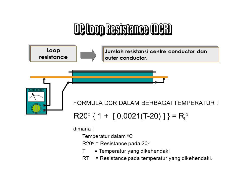 Contoh Soal : Diketahui : Kabel tipe RG6, Redaman pada 20 o C adalah 18,54 dB/100 mtr pada frekuensi 750 MHz Ditanya : Berapa redaman (att) pada temperatur 32  C.