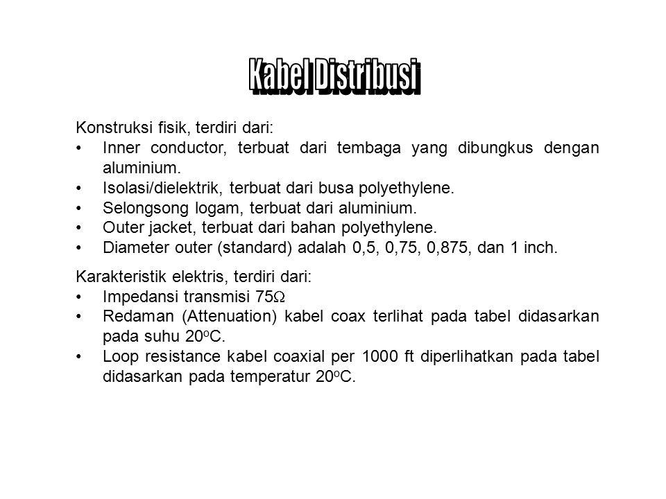 ATTENUATION (dB) 10.0 1,0 0,1 1001000 F59 DROP CABLE F6 DROP CABLE F7 DROP CABLE F11 DROP CABLE 0,54 INCH DISTRIBUTION CABLE 0,71 INCH DISTRIBUTION CABLE 0,86 INCH DISTRIBUTION CABLE FREQUENCY MHZ PERBANDINGAN KARAKTERISTIK KABEL DISTRIBUSI DAN KABEL DROP