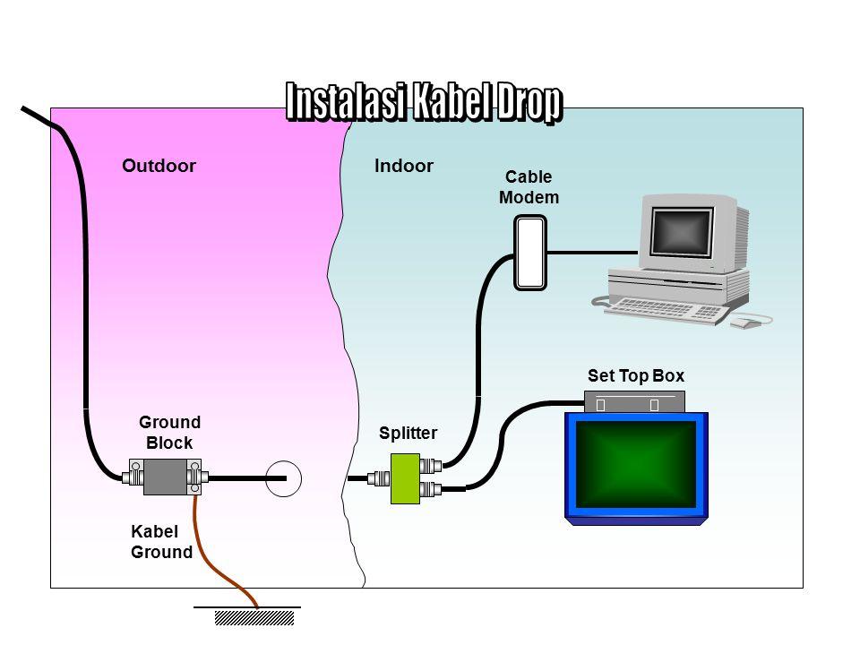 INOUT 12dB Input Output Grounding Kabel drop ke pelanggan TAP