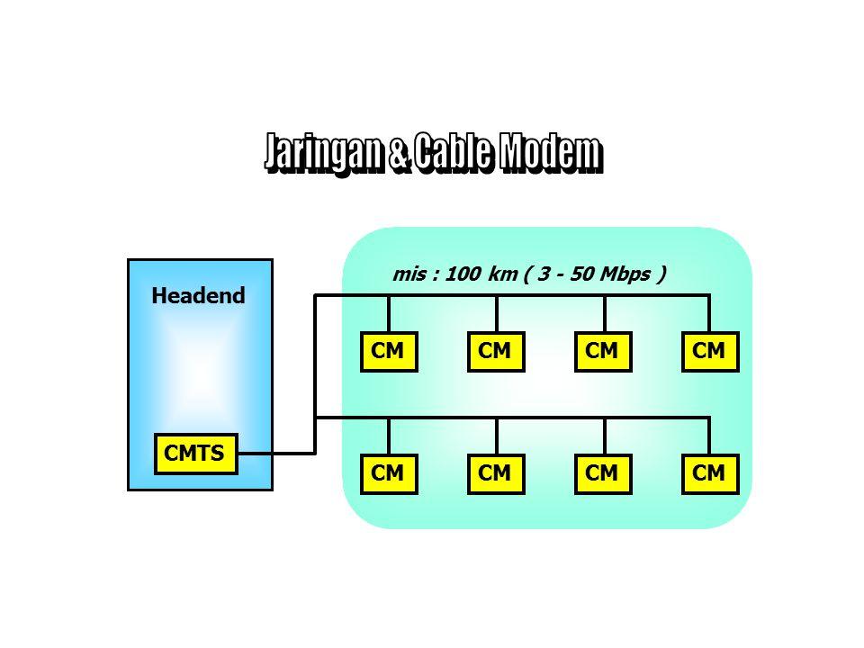Apa yang dikirimkan oleh Cable Modem Frekuensi 5 - 65 ( 5 - 42 MHz ) Bandwidth up to 2 MHz Modulasi QPSK atau 16QAM.