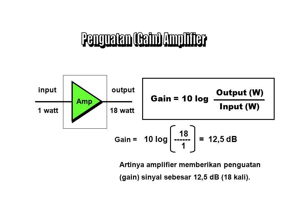 Parameter Amplifier Coaxial : Penguatan (Gain) Noise Figure Linieritas Ada beberapa Jenis Amplifier yang digunakan pada jaringan distribusi coaxial : Amplifier Trunk Amplifier Trunk & Bridger Amplifier Bridger Amplifier Line Extender Amplifier Indoor