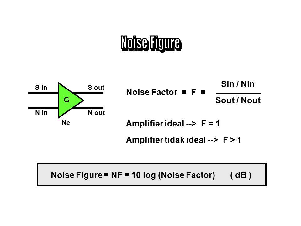 Artinya amplifier memberikan penguatan (gain) sinyal sebesar 12,5 dB (18 kali).