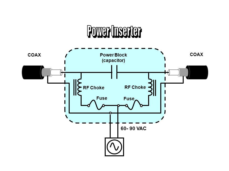 Power Inserter merupakan perangkat pasif yang berfungsi untuk menyisipkan sumber tegangan 60 - 90 VAC pada kabel coaxial yang diperlukan untuk operasi amplifier pada saluran distribusi coaxial.