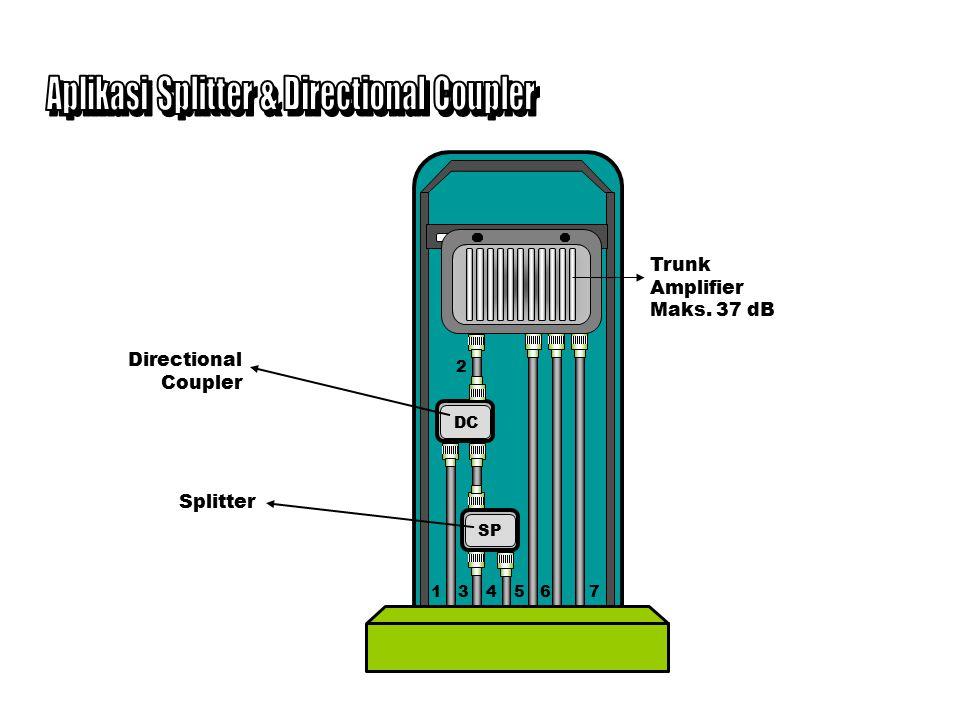Blok Trunk & Bridger Amplifier Trunk Amplifier Bridger Amplifier Splitter Directional Coupler 8 dB input Ouput Trunk Output Bridger