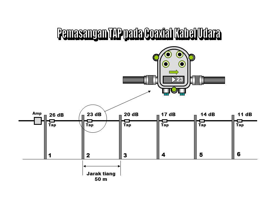 Indoor 3-Way TAP Loss 12 dB Outdoor 2-Way TAP Loss 32 dB Outdoor 4-Way TAP Loss 11 dB Outdoor 8-Way TAP Loss 11 dB Outdoor TAP dipasang di Pedestal atau kabel udara.