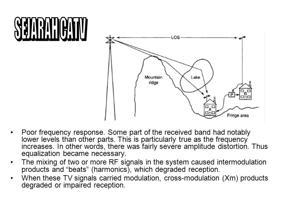 Pengertian CATV : Persepsi awal : Pemakaian bersama (komunitas) antena TV.