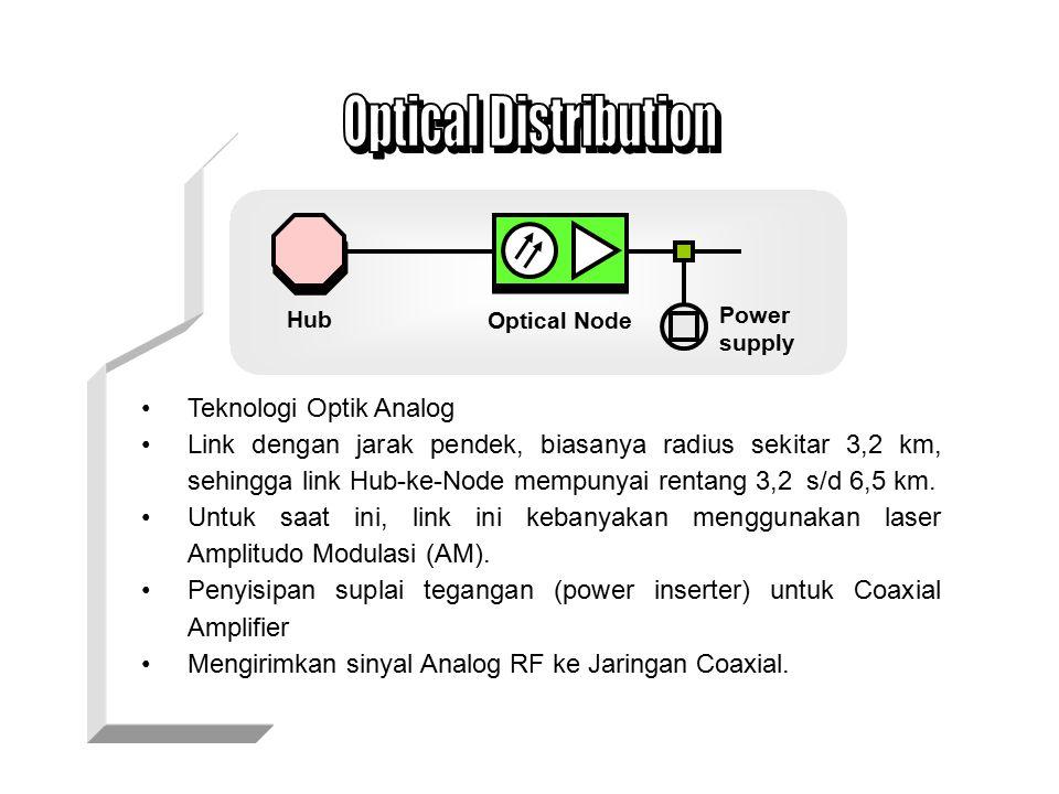 Disebut Optical Transport Link Mampu melewatkan beban penuh sinyal melalui jarak 48 s/d 65 km tanpa mengalami degradasi yang berarti Biasanya untuk Analog ; tetapi bisa juga untuk Digital.