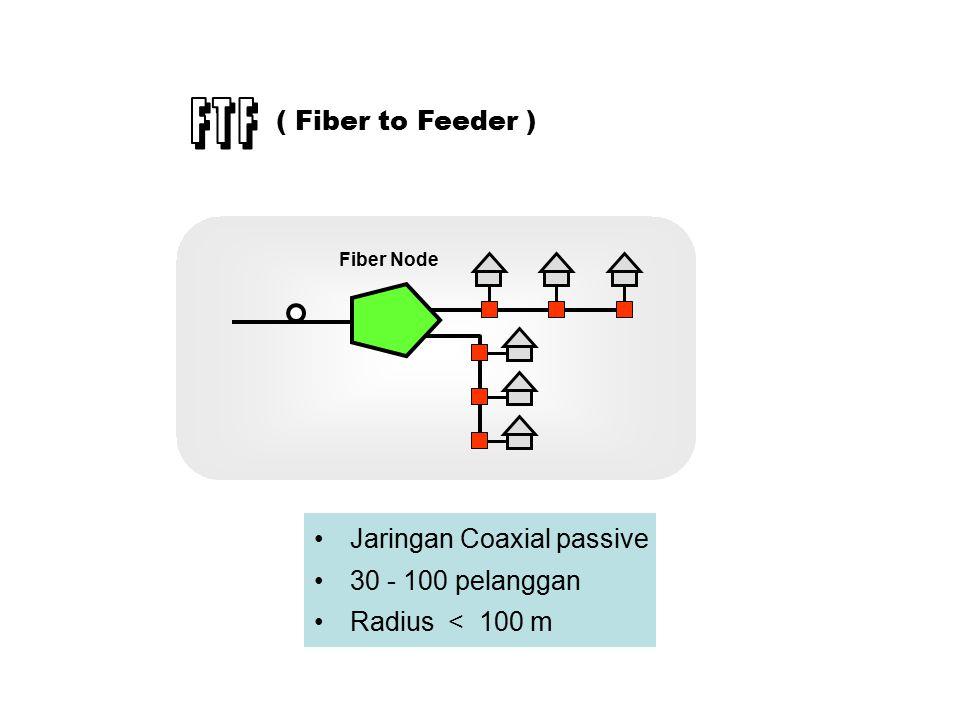 Arsitektur jaringan coaxial dirancang dengan nama berbeda : Jaringan coaxial terdiri dari tiga segment : Fiber-to-Feeder (FTF) Fiber-to-the-Serving Area (FSA) Optical Serving Area (OSA) Trunk Bridger Line Extender