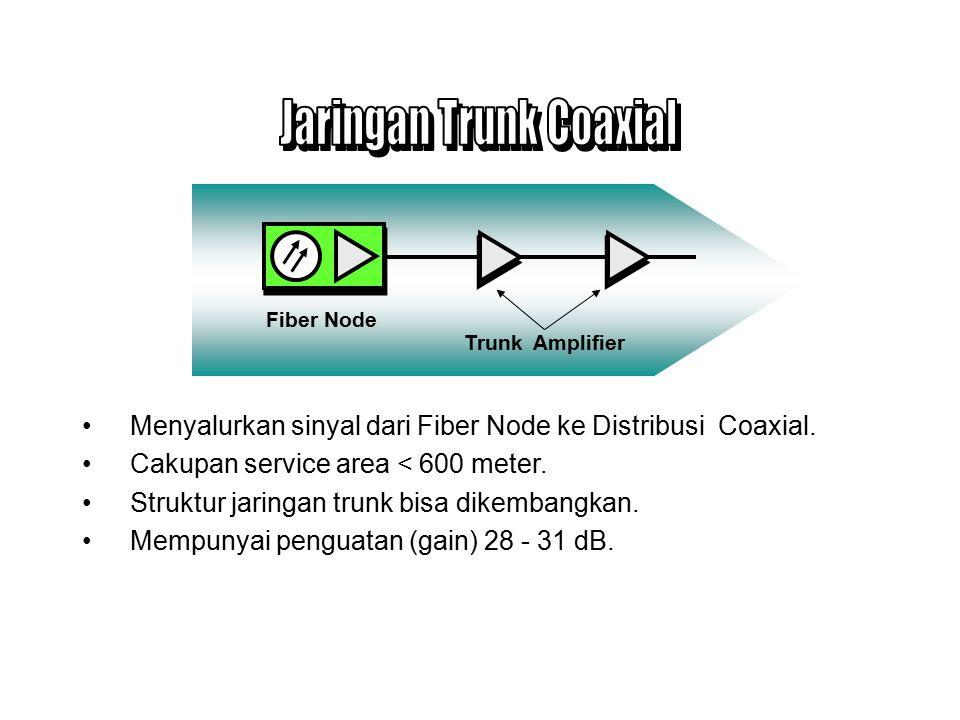 Trunk amplifier Fiber analog Bridger amplifier Bridger amplifier Line extender amplifier Line extender amplifier Hub Distribusi Fiber Node Fiber Node Head End